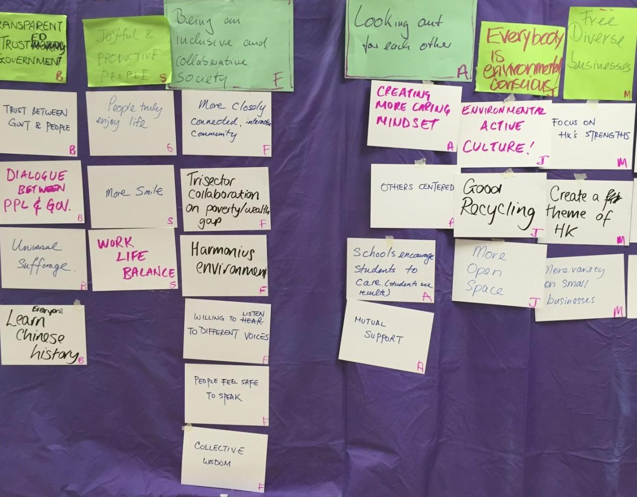 consensus building training